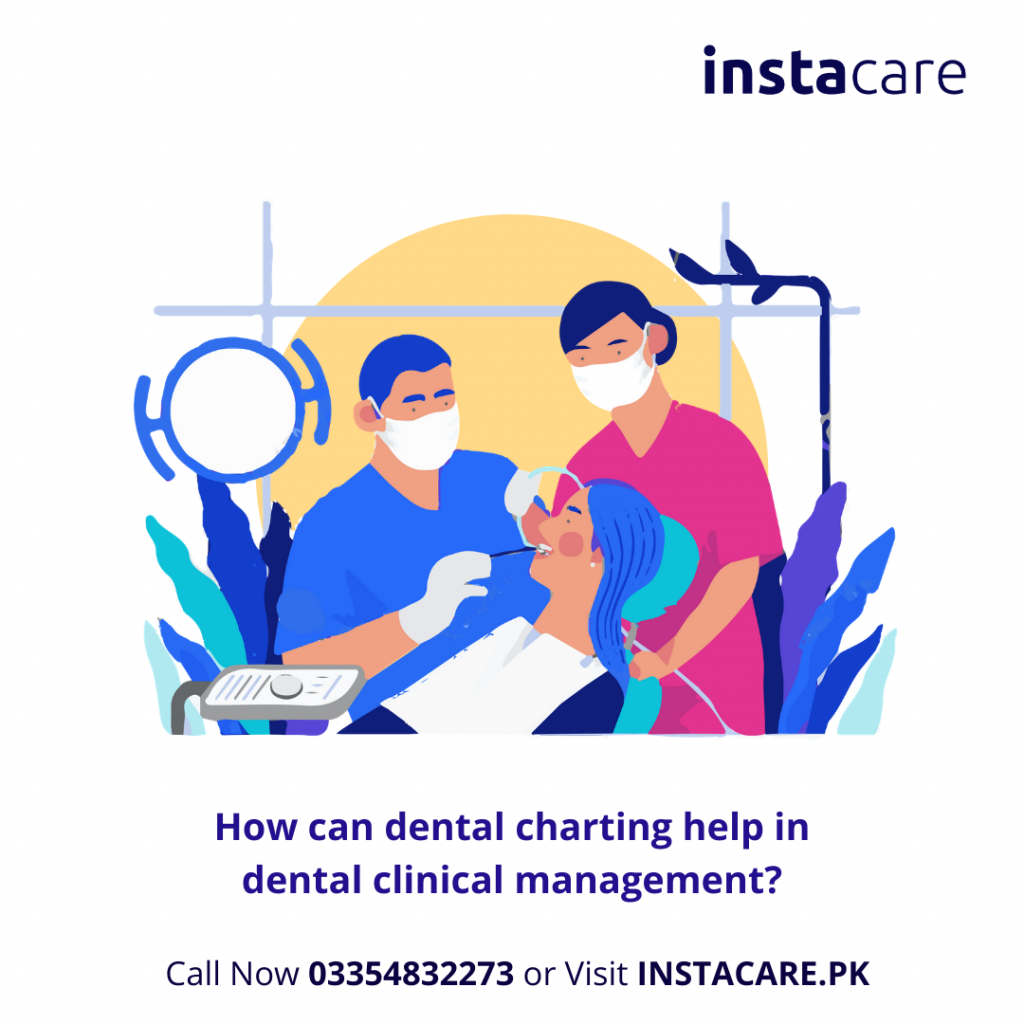 How can dental charting help in dental clinical management